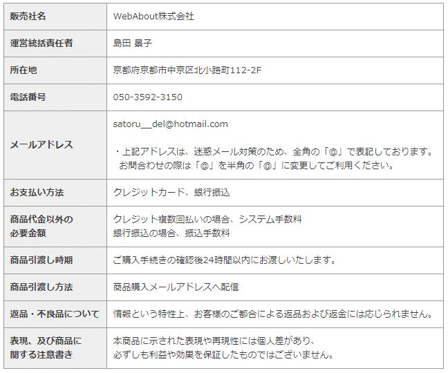 堀北晃生 最強の空売り投資戦略は稼げる株式投資なのか?