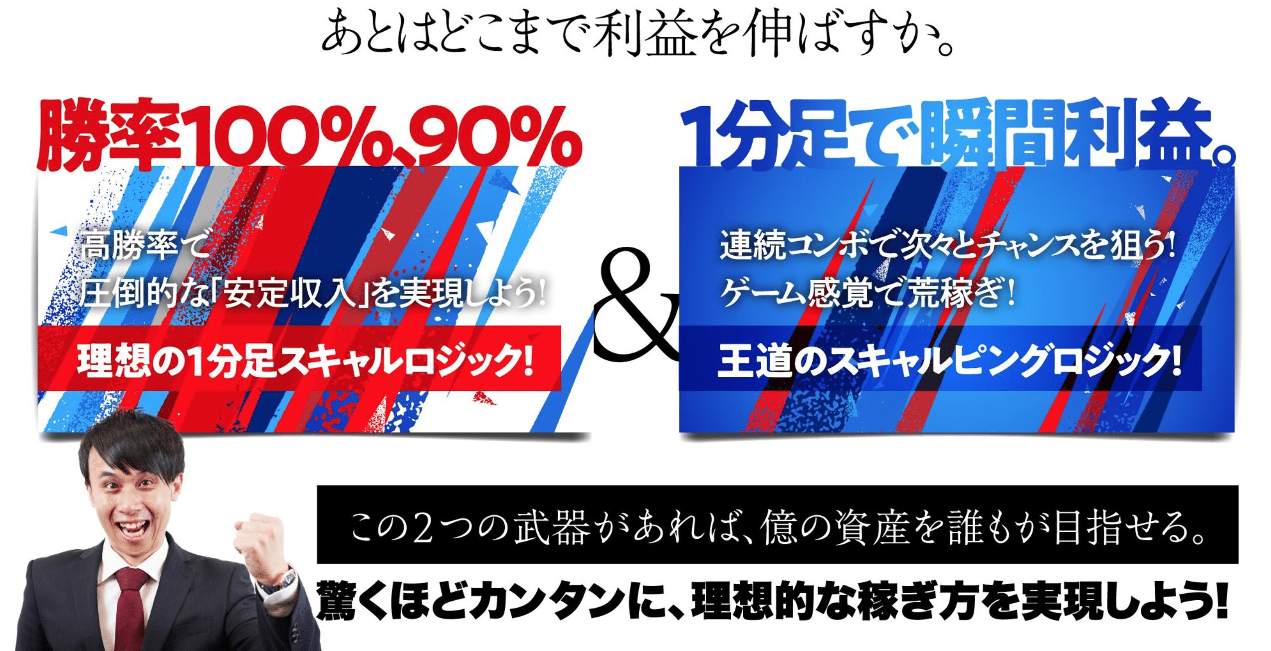 FXkatsu FXスキャルピング 成功のイデア1