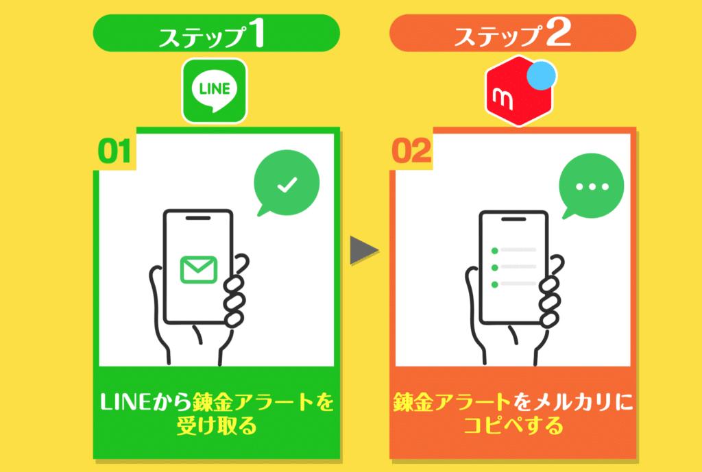 LINE錬金アラート3